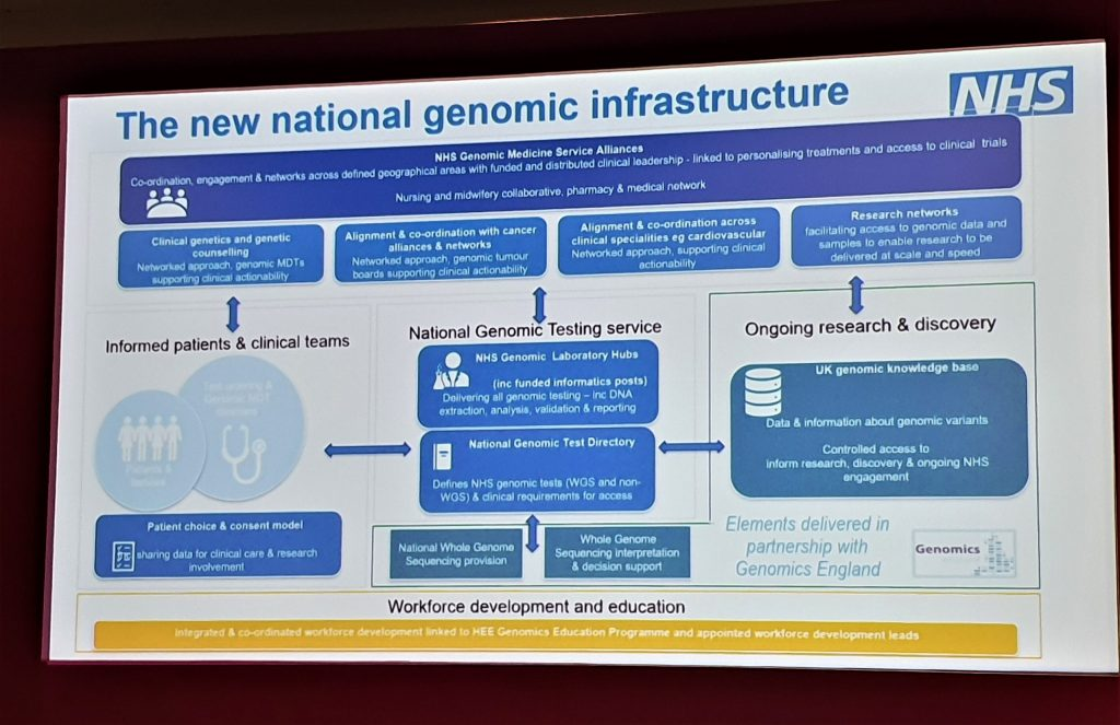 NEWS of The National Genomic Infrastructure